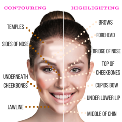 contour & highlighting image